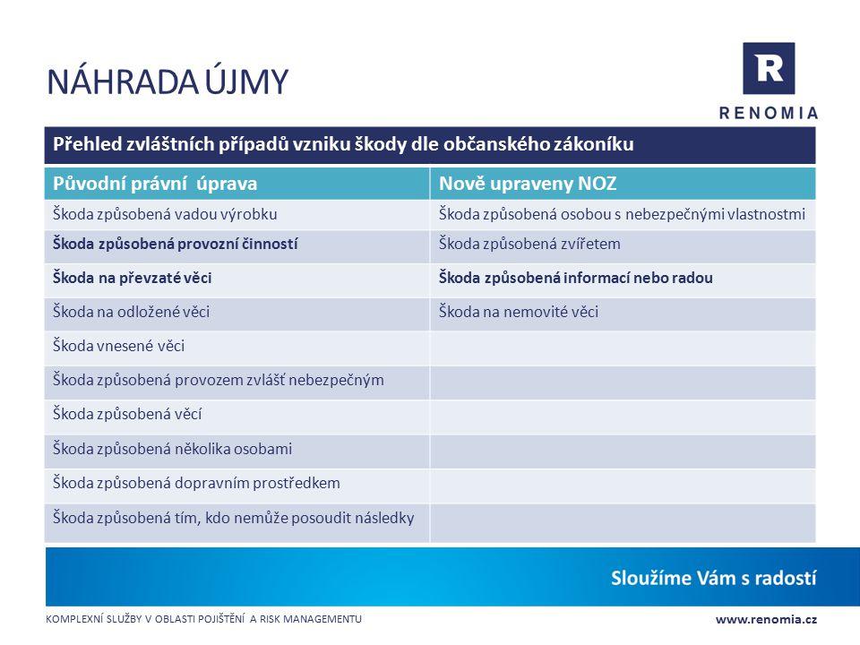 www.renomia.cz KOMPLEXNÍ SLUŽBY V OBLASTI POJIŠTĚNÍ A RISK MANAGEMENTU NÁHRADA ÚJMY Přehled zvláštních případů vzniku škody dle občanského zákoníku Pů