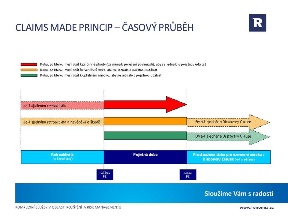 www.renomia.cz KOMPLEXNÍ SLUŽBY V OBLASTI POJIŠTĚNÍ A RISK MANAGEMENTU CLAIMS MADE PRINCIP – ČASOVÝ PRŮBĚH