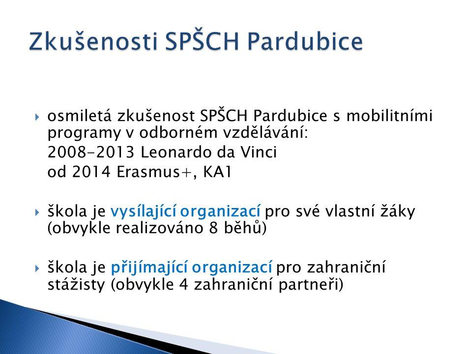  osmiletá zkušenost SPŠCH Pardubice s mobilitními programy v odborném vzdělávání: 2008-2013 Leonardo da Vinci od 2014 Erasmus+, KA1  škola je vysíla