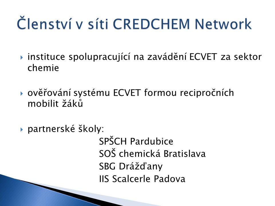  instituce spolupracující na zavádění ECVET za sektor chemie  ověřování systému ECVET formou recipročních mobilit žáků  partnerské školy: SPŠCH Pardubice SOŠ chemická Bratislava SBG Drážďany IIS Scalcerle Padova