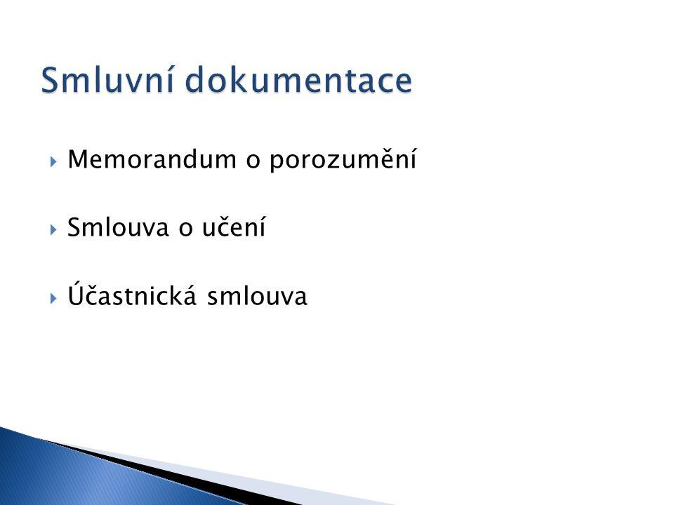  Memorandum o porozumění  Smlouva o učení  Účastnická smlouva