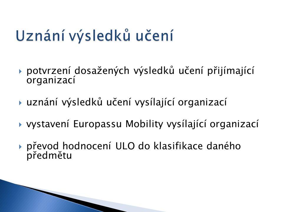  potvrzení dosažených výsledků učení přijímající organizací  uznání výsledků učení vysílající organizací  vystavení Europassu Mobility vysílající organizací  převod hodnocení ULO do klasifikace daného předmětu