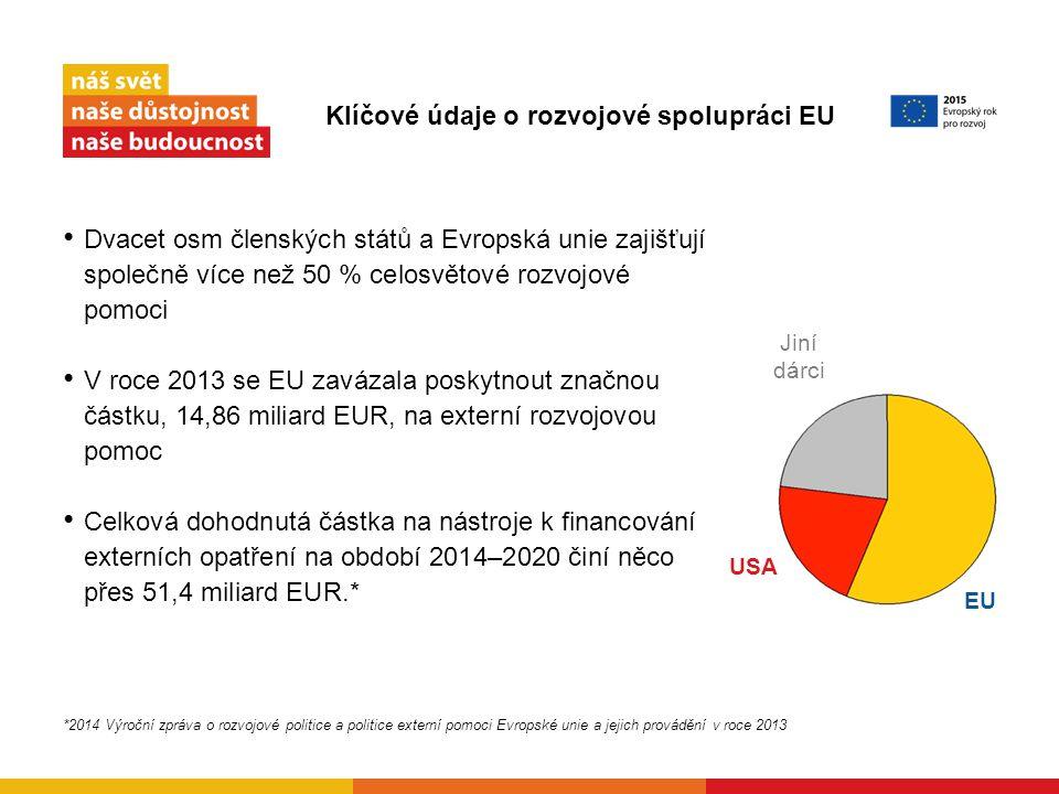 Klíčové údaje o rozvojové spolupráci EU Dvacet osm členských států a Evropská unie zajišťují společně více než 50 % celosvětové rozvojové pomoci V roce 2013 se EU zavázala poskytnout značnou částku, 14,86 miliard EUR, na externí rozvojovou pomoc Celková dohodnutá částka na nástroje k financování externích opatření na období 2014–2020 činí něco přes 51,4 miliard EUR.* *2014 Výroční zpráva o rozvojové politice a politice externí pomoci Evropské unie a jejich provádění v roce 2013 ΕUΕU USA Jiní dárci