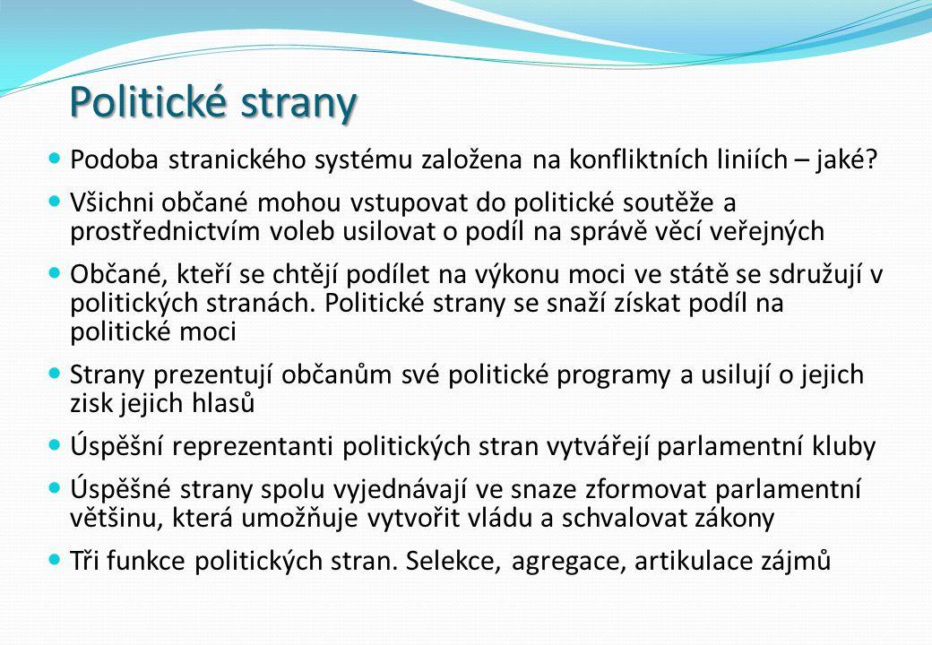 Politické strany Podoba stranického systému založena na konfliktních liniích – jaké? Všichni občané mohou vstupovat do politické soutěže a prostřednic