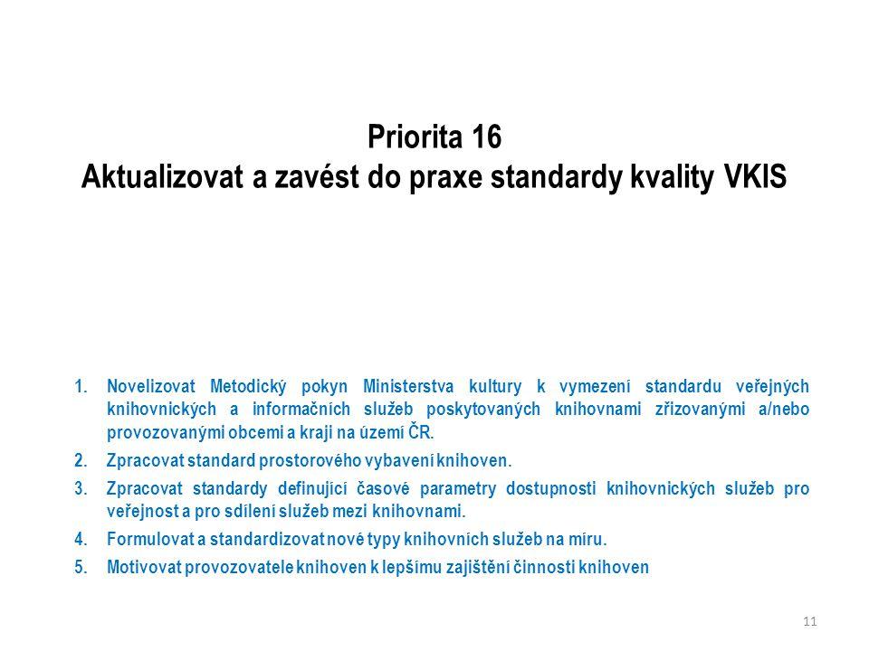 Priorita 16 Aktualizovat a zavést do praxe standardy kvality VKIS 1.Novelizovat Metodický pokyn Ministerstva kultury k vymezení standardu veřejných knihovnických a informačních služeb poskytovaných knihovnami zřizovanými a/nebo provozovanými obcemi a kraji na území ČR.