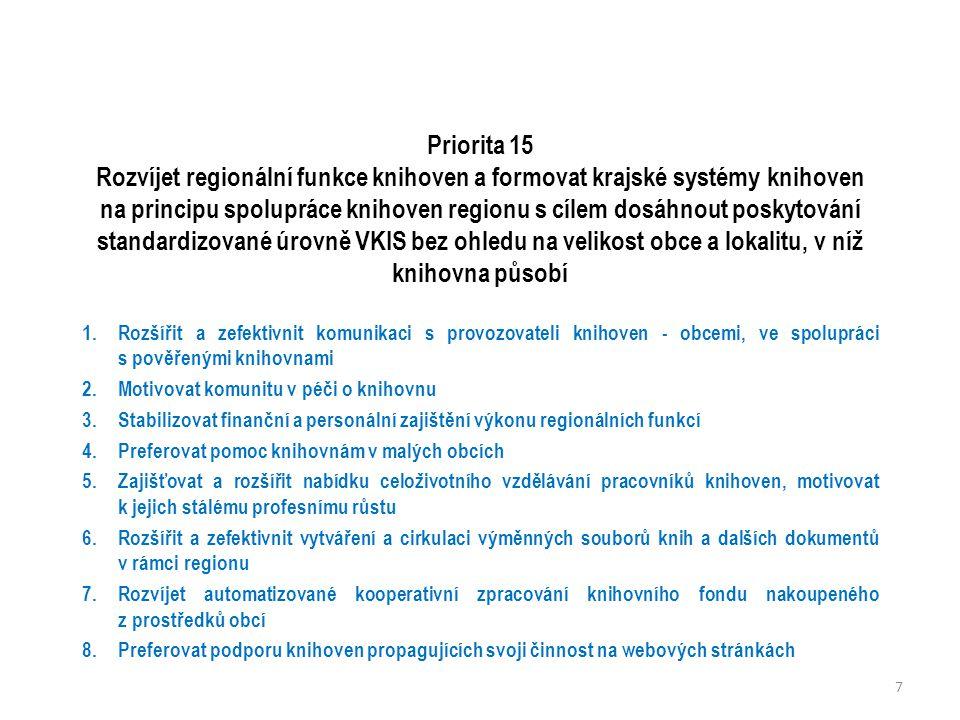Priorita 15 Rozvíjet regionální funkce knihoven a formovat krajské systémy knihoven na principu spolupráce knihoven regionu s cílem dosáhnout poskytování standardizované úrovně VKIS bez ohledu na velikost obce a lokalitu, v níž knihovna působí 1.Rozšířit a zefektivnit komunikaci s provozovateli knihoven - obcemi, ve spolupráci s pověřenými knihovnami 2.Motivovat komunitu v péči o knihovnu 3.Stabilizovat finanční a personální zajištění výkonu regionálních funkcí 4.Preferovat pomoc knihovnám v malých obcích 5.Zajišťovat a rozšířit nabídku celoživotního vzdělávání pracovníků knihoven, motivovat k jejich stálému profesnímu růstu 6.Rozšířit a zefektivnit vytváření a cirkulaci výměnných souborů knih a dalších dokumentů v rámci regionu 7.Rozvíjet automatizované kooperativní zpracování knihovního fondu nakoupeného z prostředků obcí 8.Preferovat podporu knihoven propagujících svoji činnost na webových stránkách 7