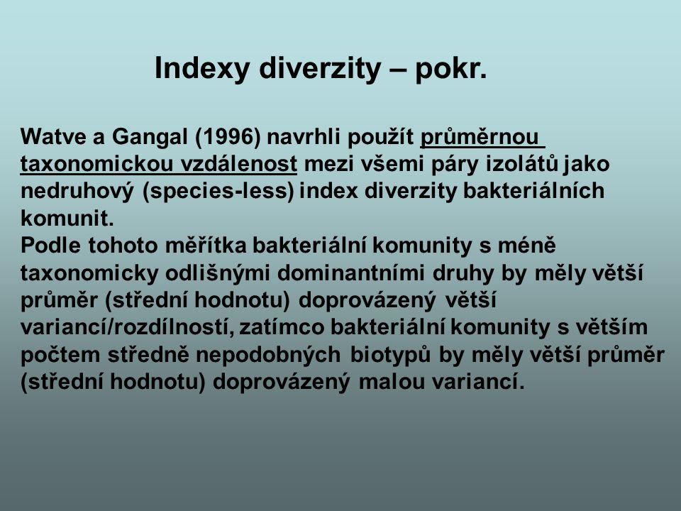 Indexy diverzity – pokr. Watve a Gangal (1996) navrhli použít průměrnou taxonomickou vzdálenost mezi všemi páry izolátů jako nedruhový (species-less)