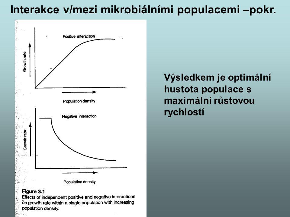 Výsledkem je optimální hustota populace s maximální růstovou rychlostí Interakce v/mezi mikrobiálními populacemi –pokr.