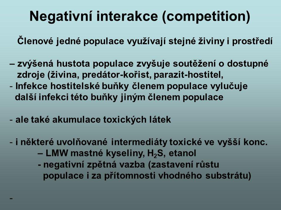 Negativní interakce (competition) Členové jedné populace využívají stejné živiny i prostředí – zvýšená hustota populace zvyšuje soutěžení o dostupné z