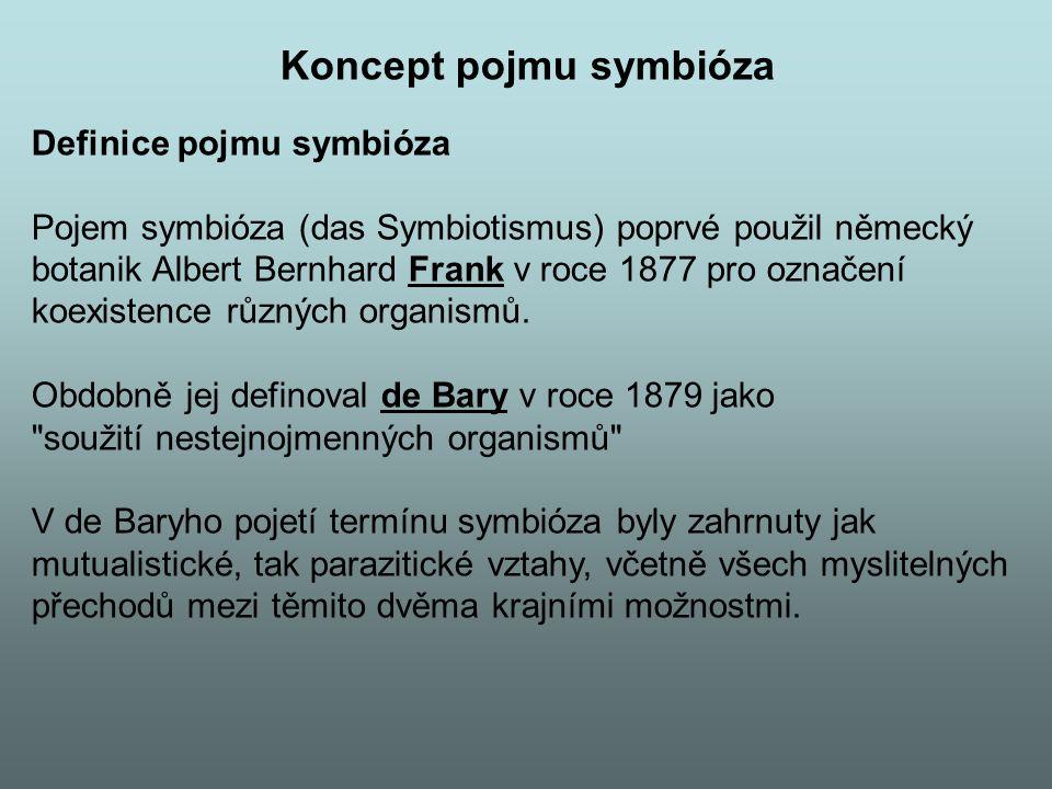 Koncept pojmu symbióza Definice pojmu symbióza Pojem symbióza (das Symbiotismus) poprvé použil německý botanik Albert Bernhard Frank v roce 1877 pro o