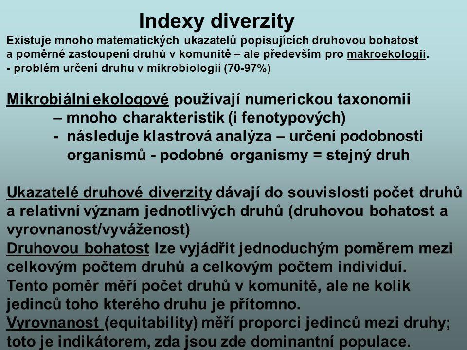 Indikátory druhové diverzity -odrážejí komplexnost struktury komunity Equitability – měří podíl individuí mezi druhy; toto indikuje, zda jsou zde dominantní populace (2) uniformity of abundance in an assemblage of species.