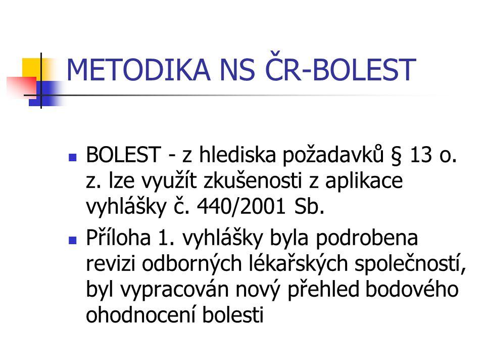 METODIKA NS ČR-BOLEST BOLEST - z hlediska požadavků § 13 o. z. lze využít zkušenosti z aplikace vyhlášky č. 440/2001 Sb. Příloha 1. vyhlášky byla podr