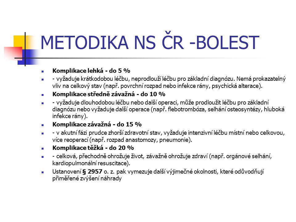 METODIKA NS ČR -BOLEST Komplikace lehká - do 5 % - vyžaduje krátkodobou léčbu, neprodlouží léčbu pro základní diagnózu. Nemá prokazatelný vliv na celk