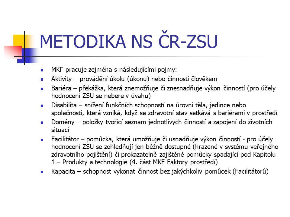 METODIKA NS ČR-ZSU MKF pracuje zejména s následujícími pojmy: Aktivity – provádění úkolu (úkonu) nebo činnosti člověkem Bariéra – překážka, která znem