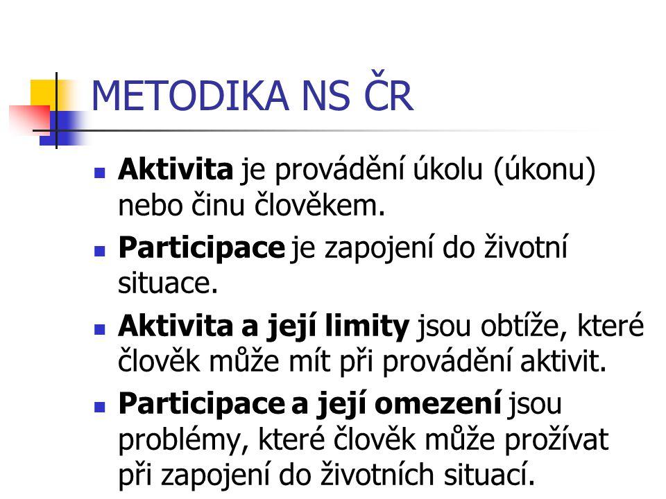 METODIKA NS ČR Aktivita je provádění úkolu (úkonu) nebo činu člověkem. Participace je zapojení do životní situace. Aktivita a její limity jsou obtíže,