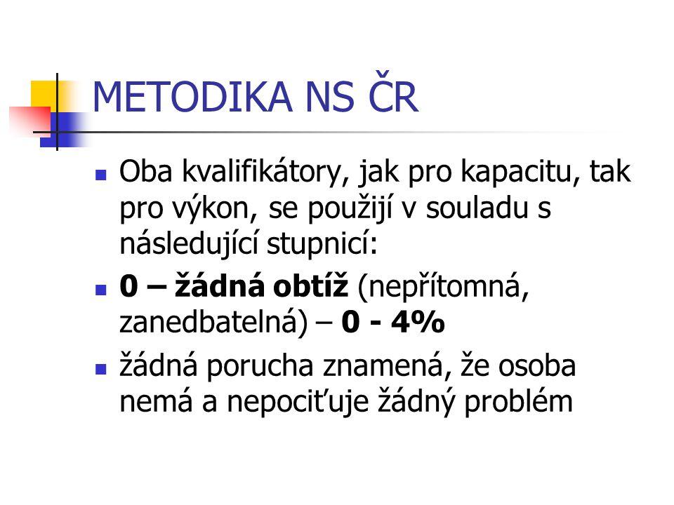 METODIKA NS ČR Oba kvalifikátory, jak pro kapacitu, tak pro výkon, se použijí v souladu s následující stupnicí: 0 – žádná obtíž (nepřítomná, zanedbate