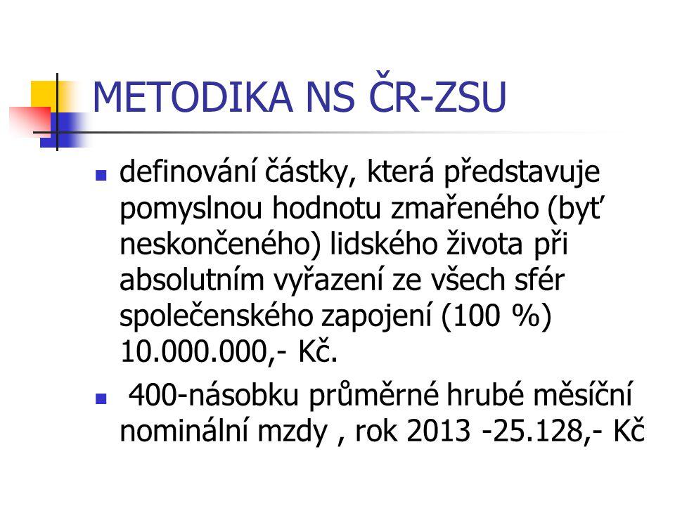 METODIKA NS ČR-ZSU definování částky, která představuje pomyslnou hodnotu zmařeného (byť neskončeného) lidského života při absolutním vyřazení ze všec