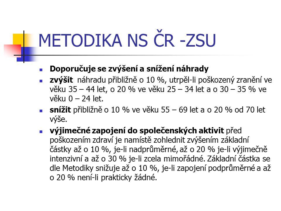 METODIKA NS ČR -ZSU Doporučuje se zvýšení a snížení náhrady zvýšit náhradu přibližně o 10 %, utrpěl-li poškozený zranění ve věku 35 – 44 let, o 20 % v