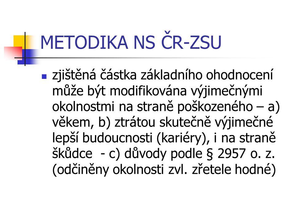 METODIKA NS ČR-ZSU zjištěná částka základního ohodnocení může být modifikována výjimečnými okolnostmi na straně poškozeného – a) věkem, b) ztrátou sku