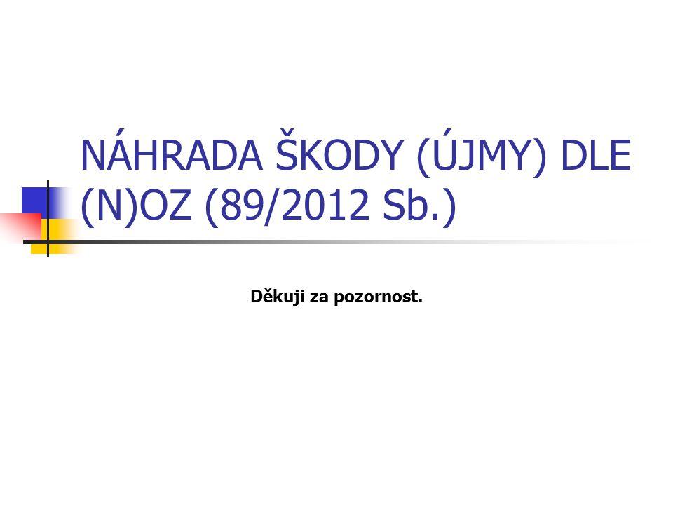 NÁHRADA ŠKODY (ÚJMY) DLE (N)OZ (89/2012 Sb.) Děkuji za pozornost.