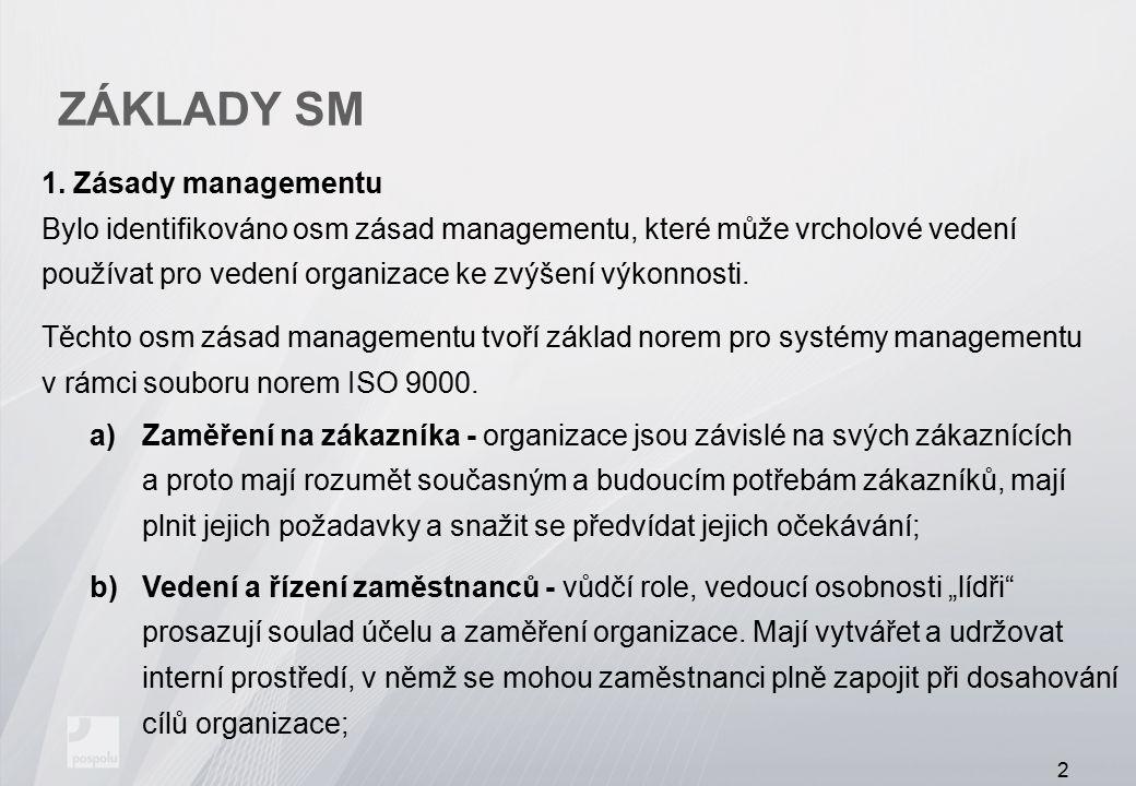 ZÁKLADY SM 1. Zásady managementu Bylo identifikováno osm zásad managementu, které může vrcholové vedení používat pro vedení organizace ke zvýšení výko