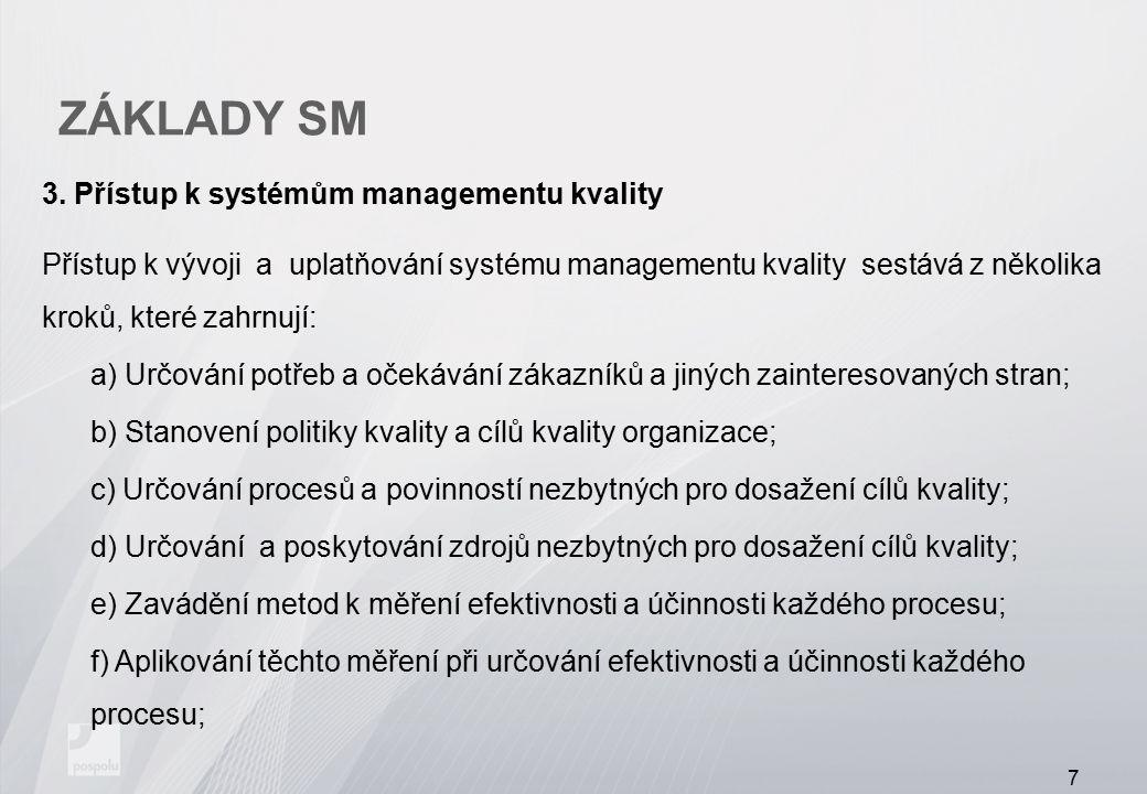 ZÁKLADY SM 3. Přístup k systémům managementu kvality Přístup k vývoji a uplatňování systému managementu kvality sestává z několika kroků, které zahrnu