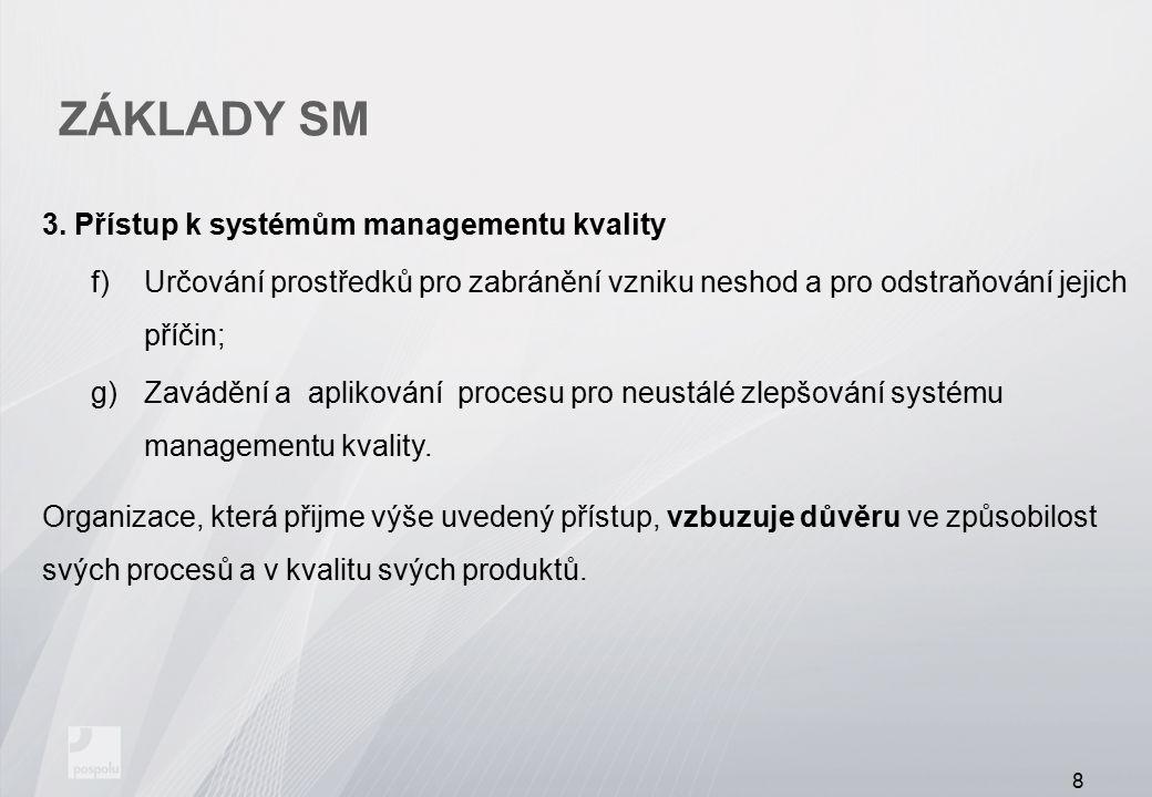 ZÁKLADY SM 3. Přístup k systémům managementu kvality f)Určování prostředků pro zabránění vzniku neshod a pro odstraňování jejich příčin; g)Zavádění a