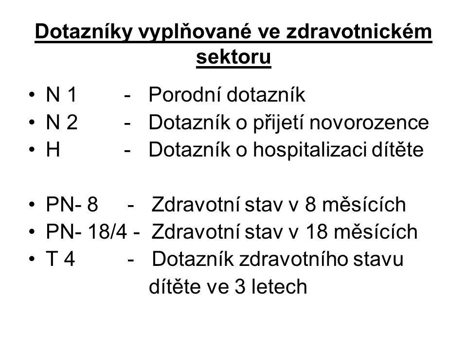 Dotazníky vyplňované ve zdravotnickém sektoru N 1 - Porodní dotazník N 2 - Dotazník o přijetí novorozence H - Dotazník o hospitalizaci dítěte PN- 8 -