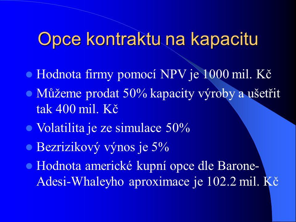 Opce kontraktu na kapacitu Hodnota firmy pomocí NPV je 1000 mil. Kč Můžeme prodat 50% kapacity výroby a ušetřit tak 400 mil. Kč Volatilita je ze simul