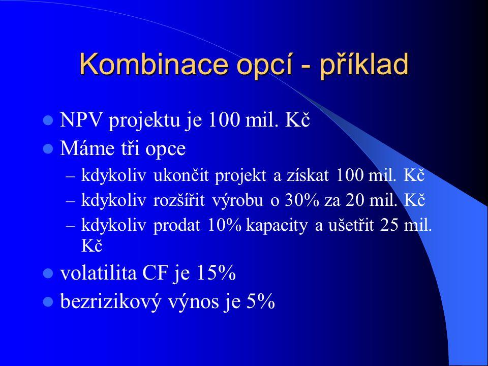 Kombinace opcí - příklad NPV projektu je 100 mil. Kč Máme tři opce – kdykoliv ukončit projekt a získat 100 mil. Kč – kdykoliv rozšířit výrobu o 30% za