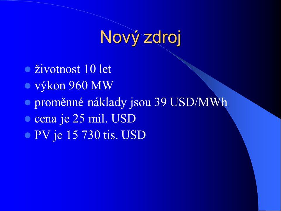 Nový zdroj životnost 10 let výkon 960 MW proměnné náklady jsou 39 USD/MWh cena je 25 mil. USD PV je 15 730 tis. USD