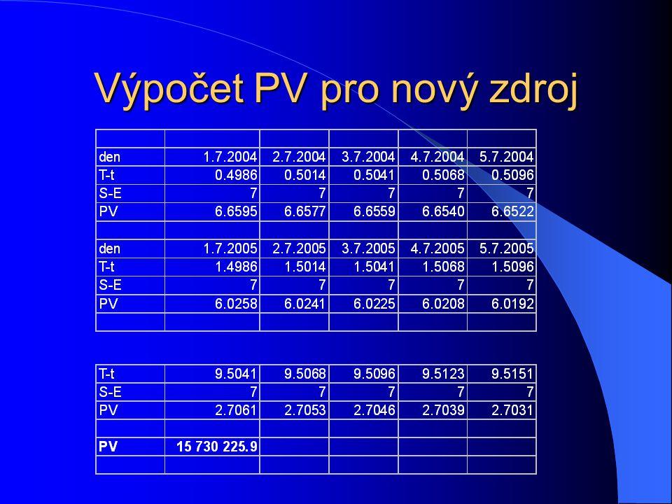 Výpočet PV pro nový zdroj