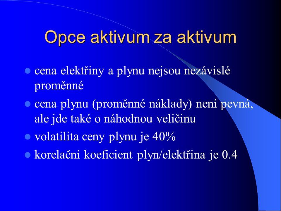 Opce aktivum za aktivum cena elektřiny a plynu nejsou nezávislé proměnné cena plynu (proměnné náklady) není pevná, ale jde také o náhodnou veličinu vo