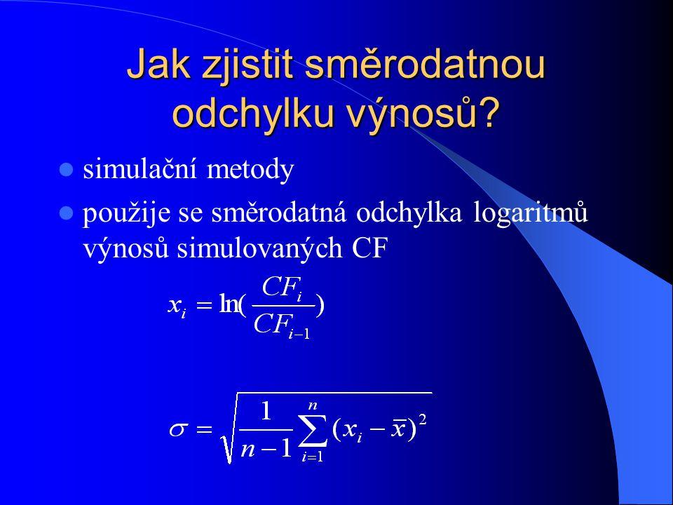 Jak zjistit směrodatnou odchylku výnosů? simulační metody použije se směrodatná odchylka logaritmů výnosů simulovaných CF