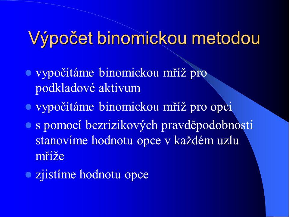 Výpočet binomickou metodou vypočítáme binomickou mříž pro podkladové aktivum vypočítáme binomickou mříž pro opci s pomocí bezrizikových pravděpodobnos