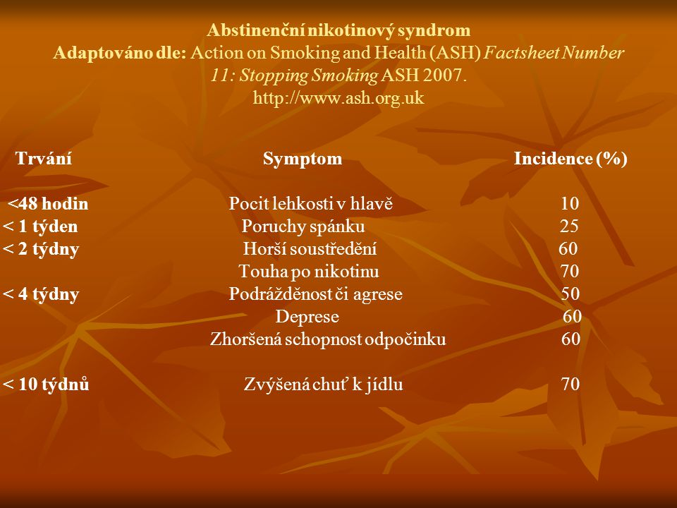 Abstinenční nikotinový syndrom Adaptováno dle: Action on Smoking and Health (ASH) Factsheet Number 11: Stopping Smoking ASH 2007. http://www.ash.org.u