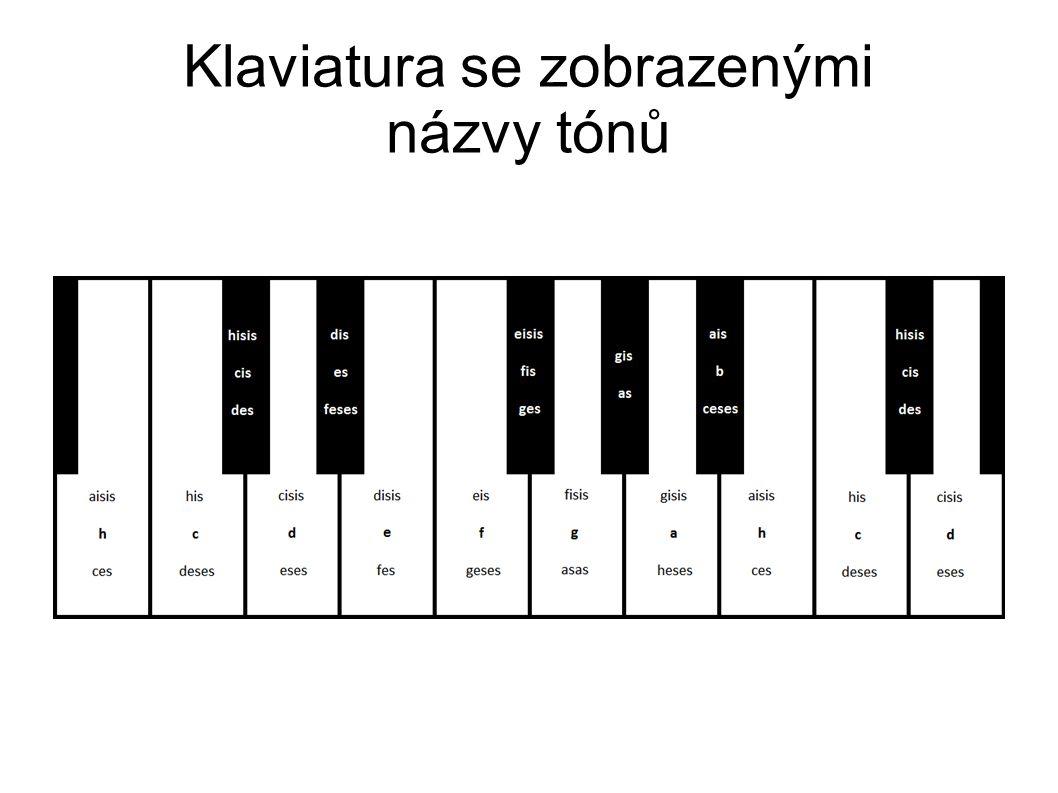 Klaviatura se zobrazenými názvy tónů