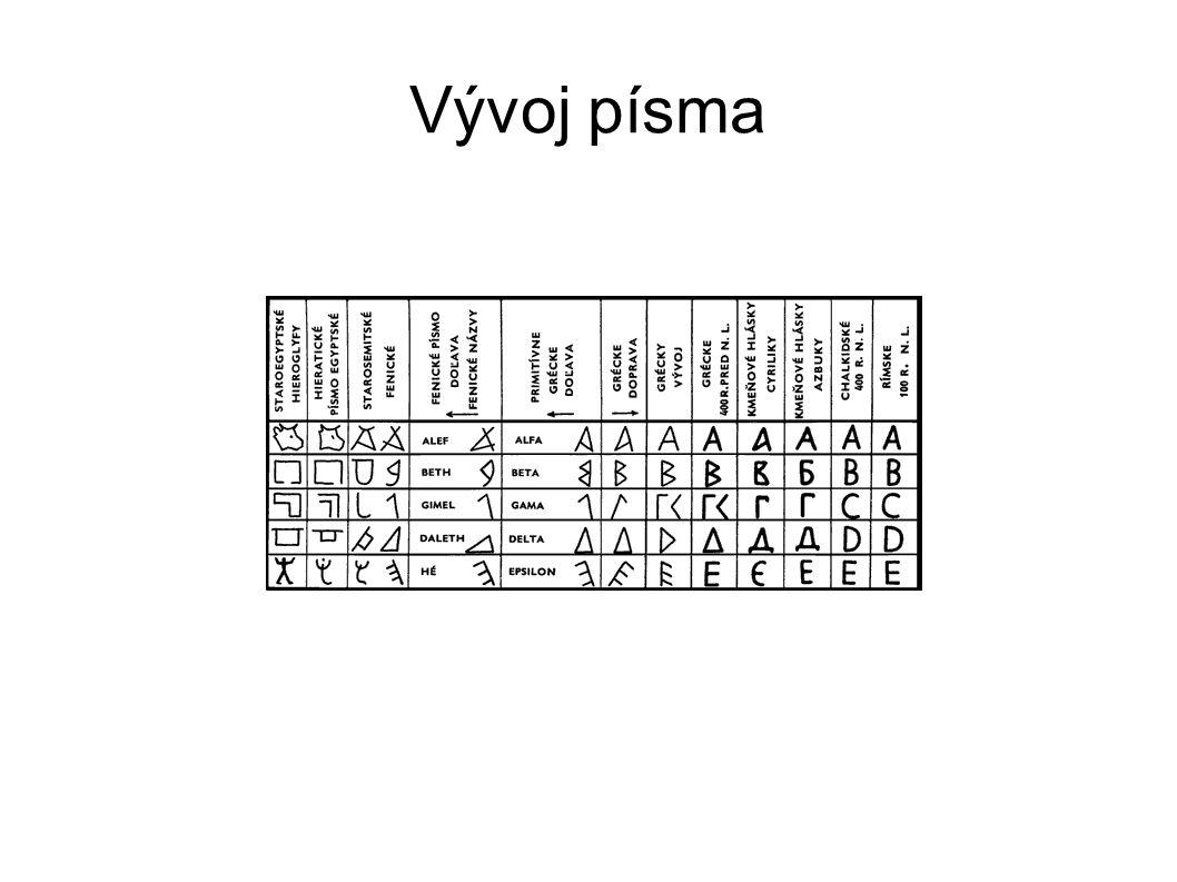 Vývoj písma