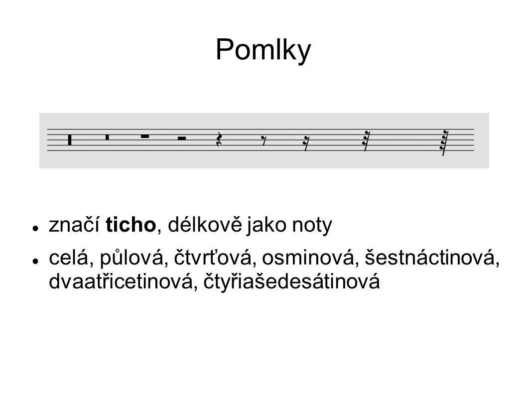 Pomlky značí ticho, délkově jako noty celá, půlová, čtvrťová, osminová, šestnáctinová, dvaatřicetinová, čtyřiašedesátinová