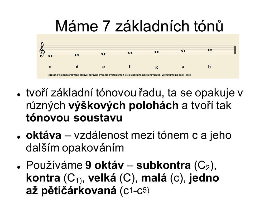 Máme 7 základních tónů tvoří základní tónovou řadu, ta se opakuje v různých výškových polohách a tvoří tak tónovou soustavu oktáva – vzdálenost mezi tónem c a jeho dalším opakováním Používáme 9 oktáv – subkontra (C 2 ), kontra (C 1), velká (C), malá (c), jedno až pětičárkovaná (c 1 -c 5)