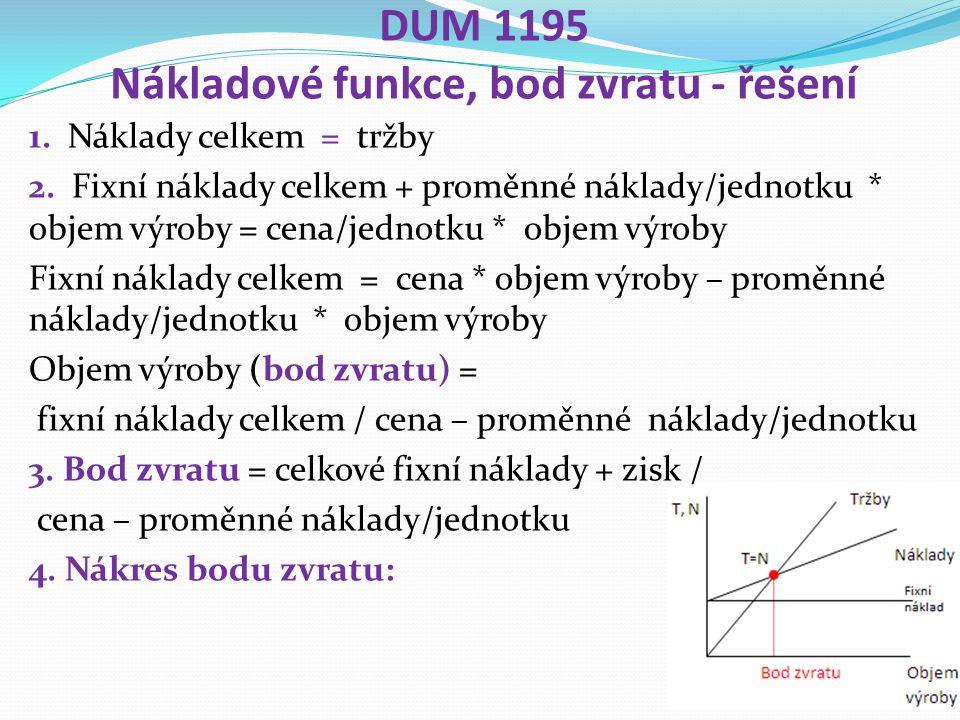 DUM 1195 Nákladové funkce, bod zvratu - řešení 1.Náklady celkem = tržby 2.
