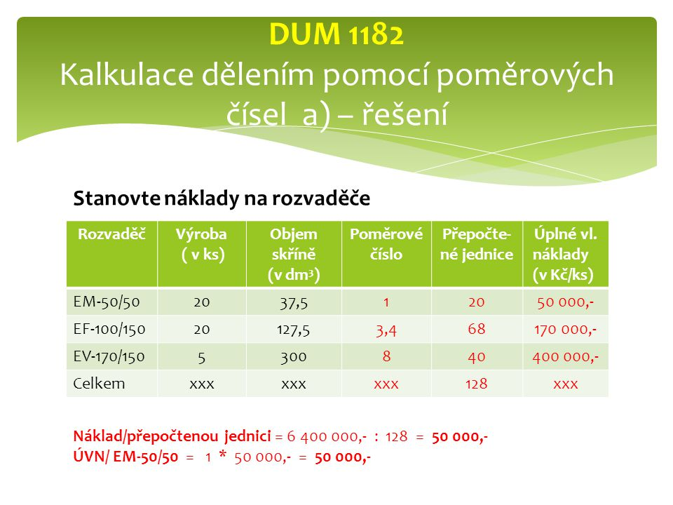 RozvaděčVýroba ( v ks) Objem skříně (v dm 3 ) Poměrové číslo Přepočte- né jednice Úplné vl.