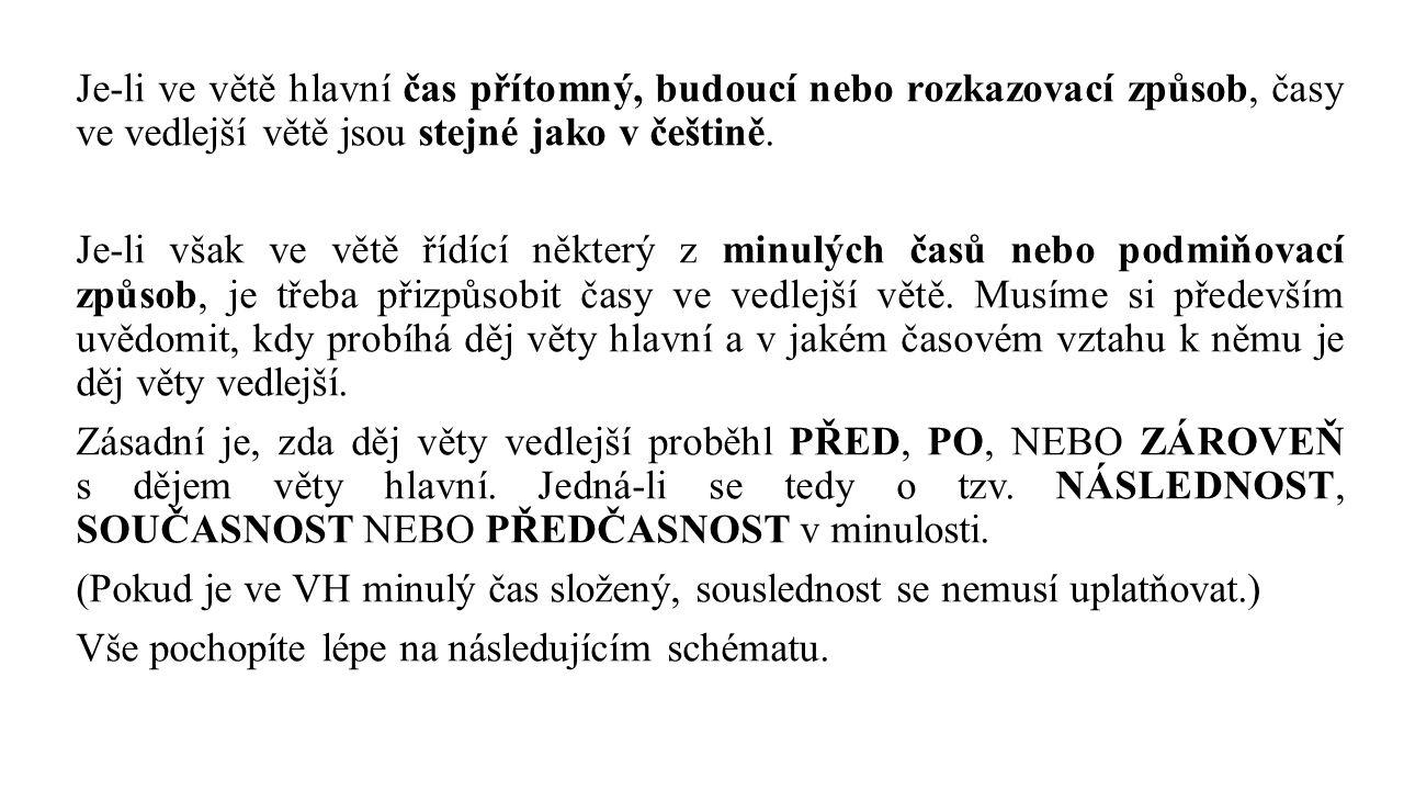 Je-li ve větě hlavní čas přítomný, budoucí nebo rozkazovací způsob, časy ve vedlejší větě jsou stejné jako v češtině.
