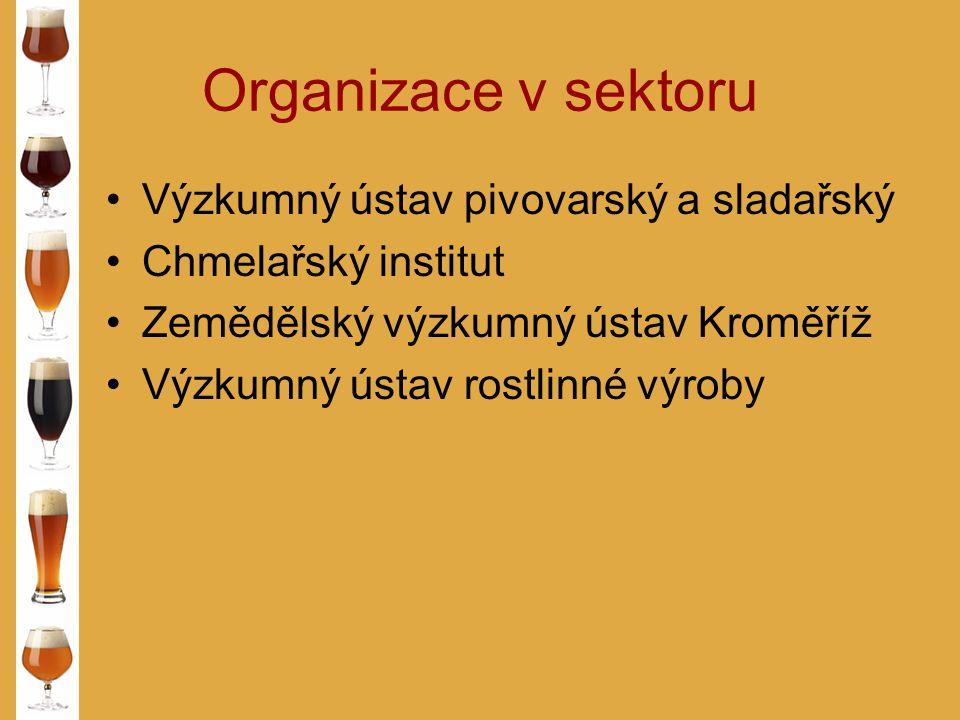 Organizace v sektoru Výzkumný ústav pivovarský a sladařský Chmelařský institut Zemědělský výzkumný ústav Kroměříž Výzkumný ústav rostlinné výroby