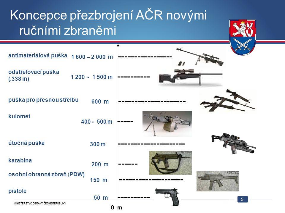 MINISTERSTVO OBRANY ČESKÉ REPUBLIKY Přínos nové zbraně pro AČR 6  Ráže zbraně a munice - standardizovaná v NATO  Jednodušší logistické zabezpečení  Nižší hmotnost náboje  Zraňující účinek střely  Způsob vedení boje  Nová konfigurace moderních zbraní  Koncepce pořízení nových zbraní  Končící životnost samopalů Sa vz.