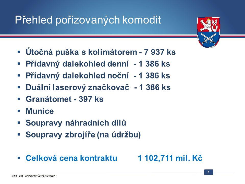 MINISTERSTVO OBRANY ČESKÉ REPUBLIKY Přehled pořizovaných komodit  Útočná puška s kolimátorem - 7 937 ks  Přídavný dalekohled denní - 1 386 ks  Příd