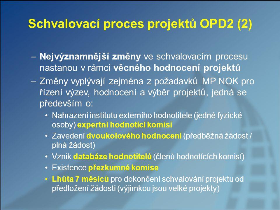 Schvalovací proces projektů OPD2 (2) –Nejvýznamnější změny ve schvalovacím procesu nastanou v rámci věcného hodnocení projektů –Změny vyplývají zejména z požadavků MP NOK pro řízení výzev, hodnocení a výběr projektů, jedná se především o: Nahrazení institutu externího hodnotitele (jedné fyzické osoby) expertní hodnotící komisí Zavedení dvoukolového hodnocení (předběžná žádost / plná žádost) Vznik databáze hodnotitelů (členů hodnotících komisí) Existence přezkumné komise Lhůta 7 měsíců pro dokončení schvalování projektu od předložení žádosti (výjimkou jsou velké projekty)