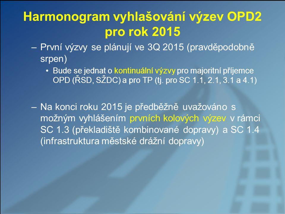 Harmonogram vyhlašování výzev OPD2 pro rok 2015 –První výzvy se plánují ve 3Q 2015 (pravděpodobně srpen) Bude se jednat o kontinuální výzvy pro majori