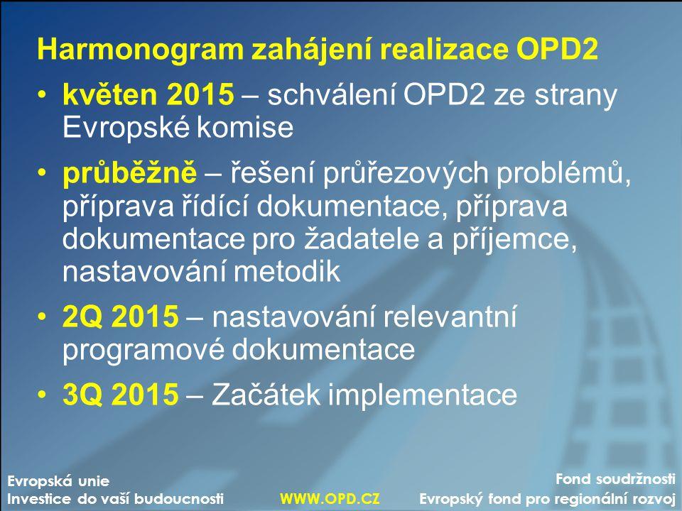 Fond soudržnosti Evropský fond pro regionální rozvoj Evropská unie Investice do vaší budoucnosti WWW.OPD.CZ Harmonogram zahájení realizace OPD2 květen 2015 – schválení OPD2 ze strany Evropské komise průběžně – řešení průřezových problémů, příprava řídící dokumentace, příprava dokumentace pro žadatele a příjemce, nastavování metodik 2Q 2015 – nastavování relevantní programové dokumentace 3Q 2015 – Začátek implementace