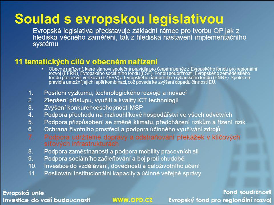 Fond soudržnosti Evropský fond pro regionální rozvoj Evropská unie Investice do vaší budoucnosti WWW.OPD.CZ Soulad s evropskou legislativou Evropská legislativa představuje základní rámec pro tvorbu OP jak z hlediska věcného zaměření, tak z hlediska nastavení implementačního systému 11 tematických cílů v obecném nařízení Obecné nařízení, které stanoví společná pravidla pro čerpání peněz z Evropského fondu pro regionální rozvoj (EFRR), Evropského sociálního fondu (ESF), Fondu soudržnosti, Evropského zemědělského fondu pro rozvoj venkova (EZFRV) a Evropského námořního a rybářského fondu (ENRF).